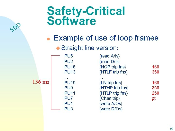 DD S Safety-Critical Software n Example of use of loop frames u Straight 136