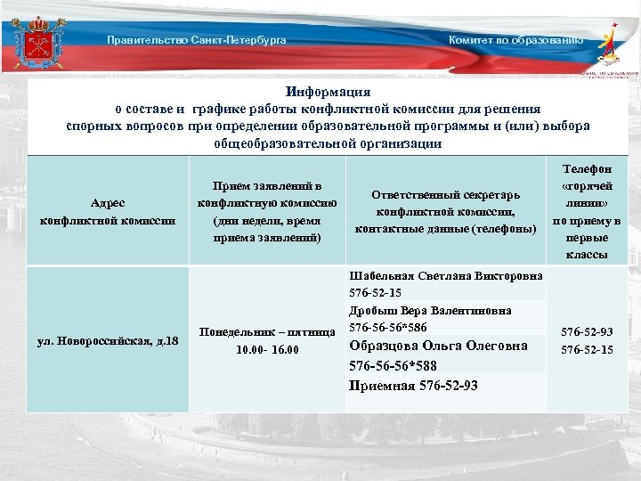 Правительство Санкт-Петербурга Комитет по образованию Информация о составе и графике работы конфликтной комиссии для