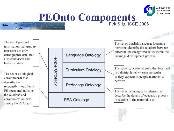 PEOnto Components 2005 Fok & Ip, ICCE
