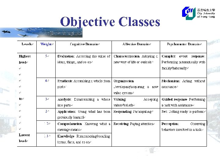 Objective Classes