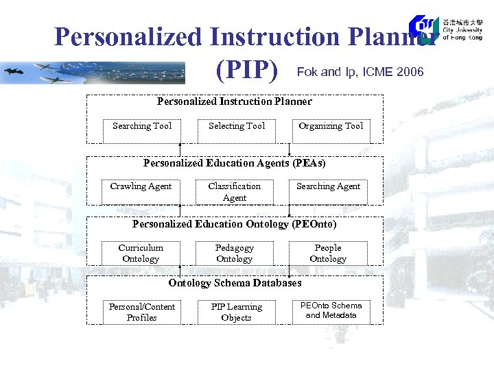 Personalized Instruction Planner (PIP) Fok and Ip, ICME 2006 Personalized Instruction Planner Searching Tool