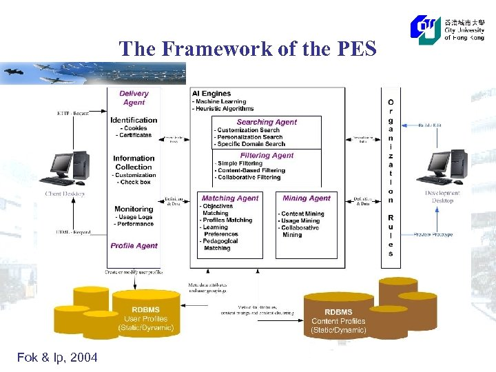 The Framework of the PES Fok & Ip, 2004