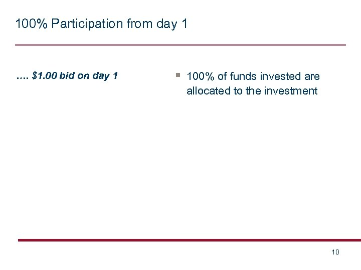 100% Participation from day 1 …. $1. 00 bid on day 1 § 100%