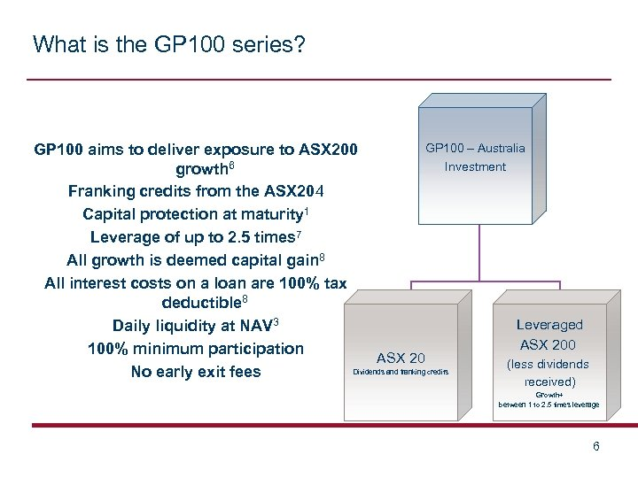What is the GP 100 series? GP 100 – Australia GP 100 aims to