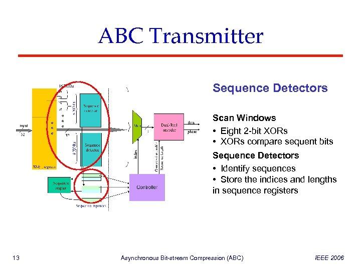 ABC Transmitter Sequence Detectors Scan Windows • Eight 2 -bit XORs • XORs compare