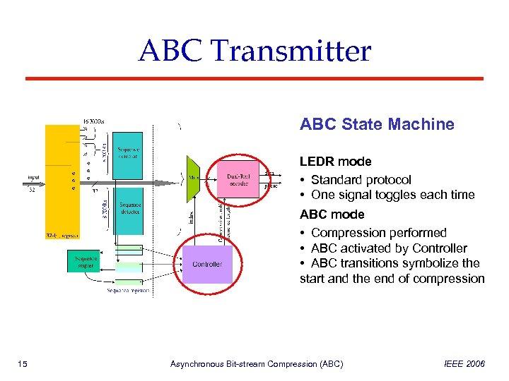 ABC Transmitter ABC State Machine LEDR mode • Standard protocol • One signal toggles