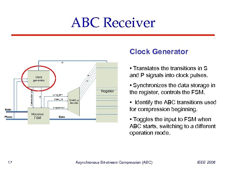 ABC Receiver Clock Generator • Translates the transitions in S and P signals into