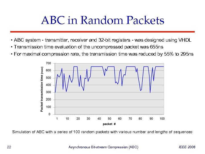 ABC in Random Packets • ABC system - transmitter, receiver and 32 -bit registers