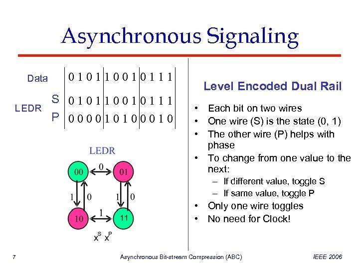 Asynchronous Signaling Data 010110010111 S 010110010111 LEDR P 000010100010 Level Encoded Dual Rail •