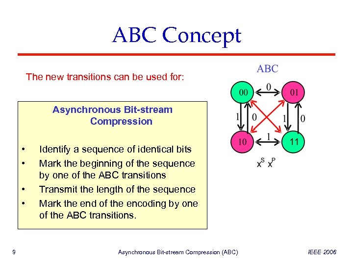ABC Concept The new transitions can be used for: Asynchronous Bit-stream Compression • •