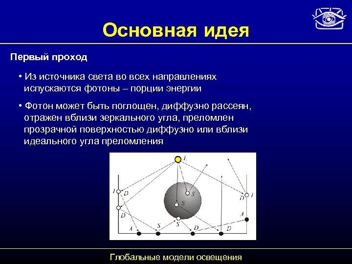Основная идея Первый проход • Из источника света во всех направлениях испускаются фотоны –