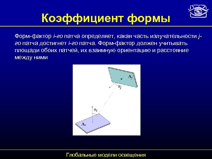 Коэффициент формы Форм-фактор i-го патча определяет, какая часть излучательности jго патча достигнет i-го патча.