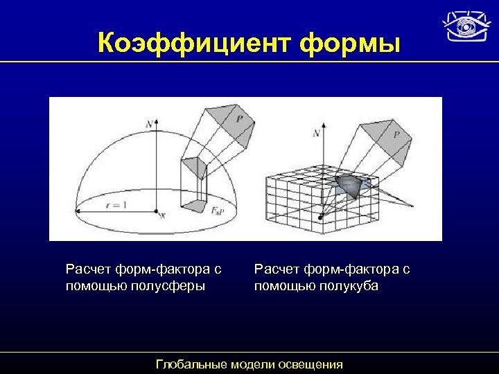 Коэффициент формы Расчет форм-фактора с помощью полусферы Расчет форм-фактора с помощью полукуба Глобальные модели