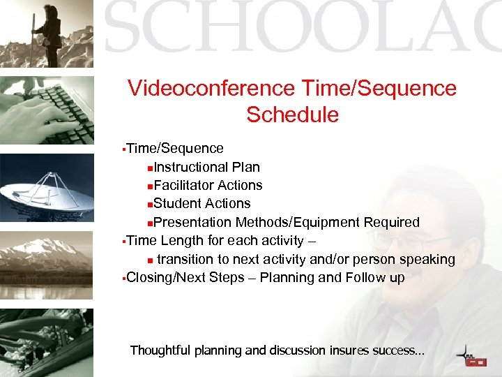 Videoconference Time/Sequence Schedule Time/Sequence n. Instructional Plan n. Facilitator Actions n. Student Actions n.
