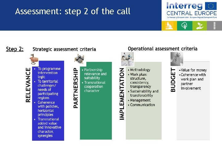 Assessment: step 2 of the call
