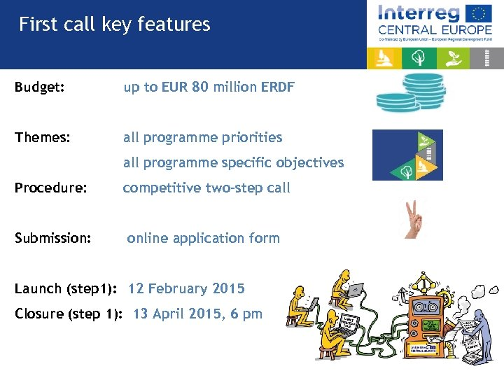 First call key features Budget: up to EUR 80 million ERDF Themes: all programme