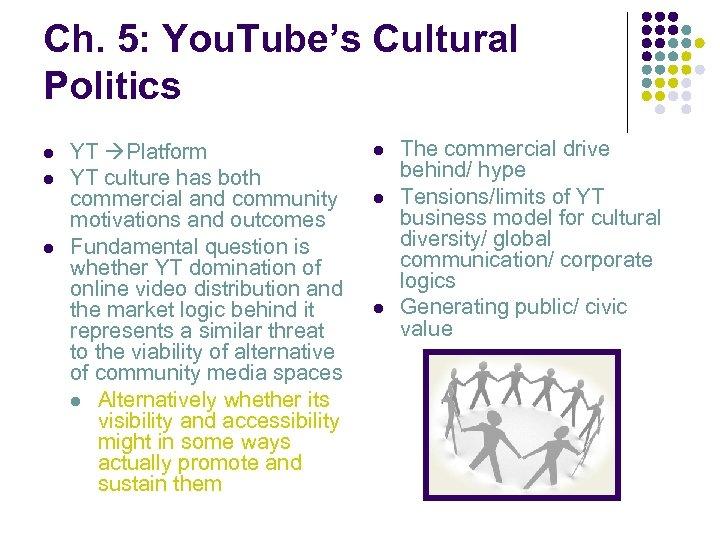 Ch. 5: You. Tube's Cultural Politics l l l YT Platform YT culture has