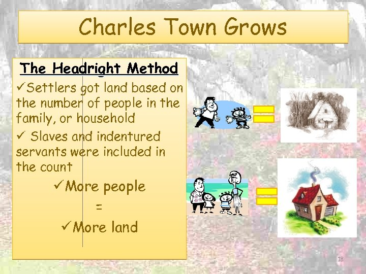 Charles Town Grows The Headright Method üSettlers got land based on the number of