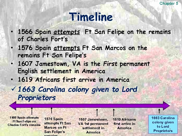 Chapter 5 Timeline • 1566 Spain attempts Ft San Felipe on the remains of