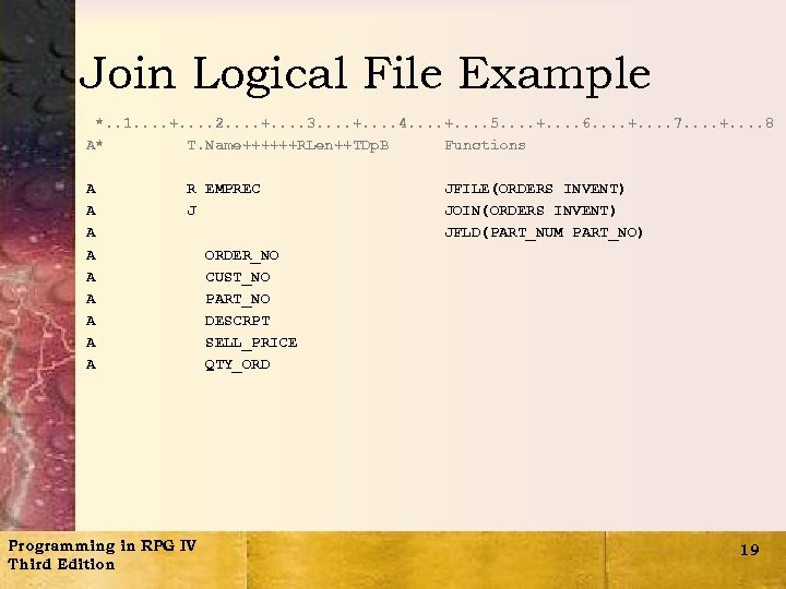 Join Logical File Example *. . 1. . +. . 2. . +. .