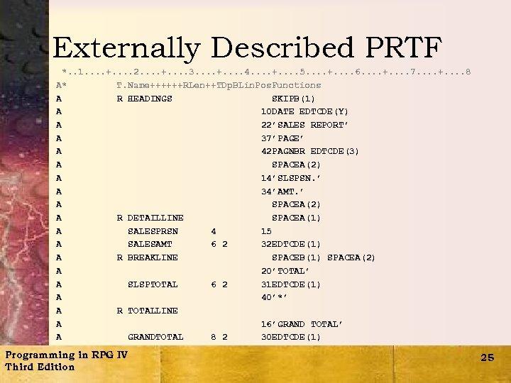 Externally Described PRTF *. . 1. . +. . 2. . +. . 3.