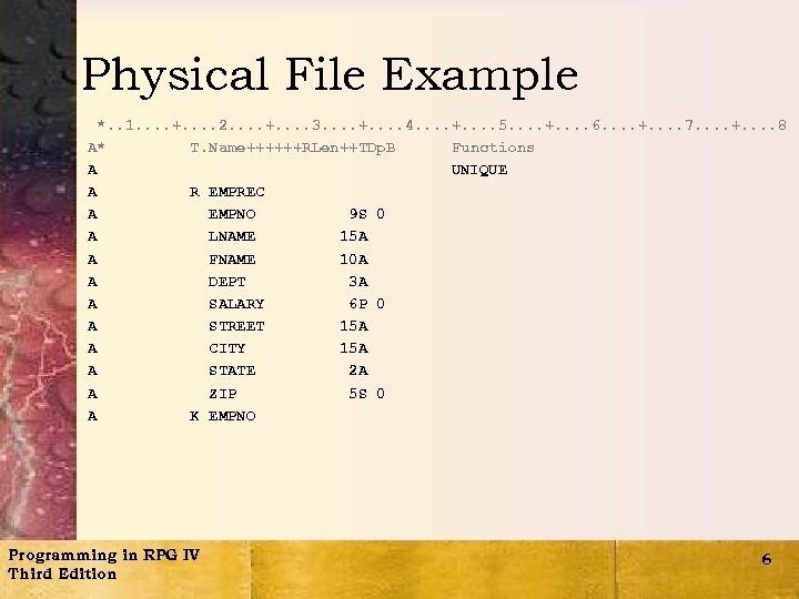 Physical File Example *. . 1. . +. . 2. . +. . 3.