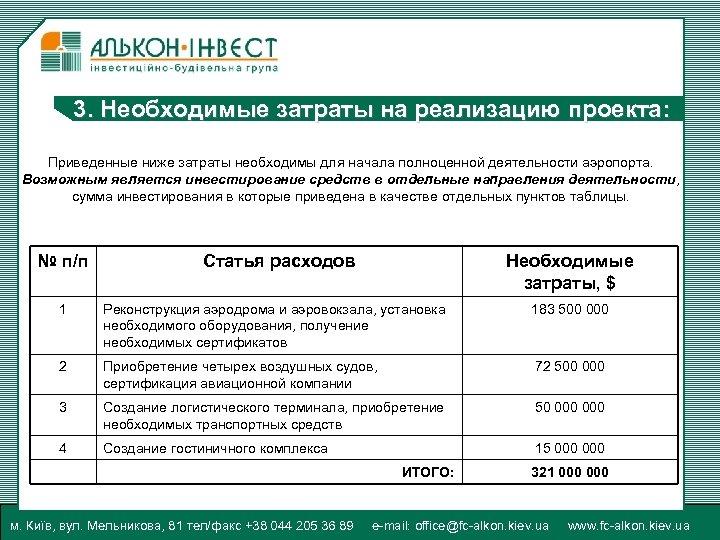 3. Необходимые затраты на реализацию проекта: Приведенные ниже затраты необходимы для начала полноценной деятельности