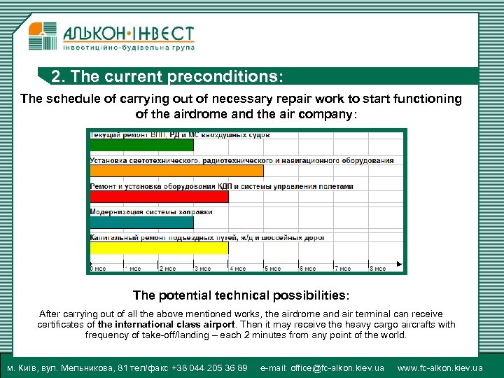 2. The current preconditions: The schedule of carrying out of necessary repair work to