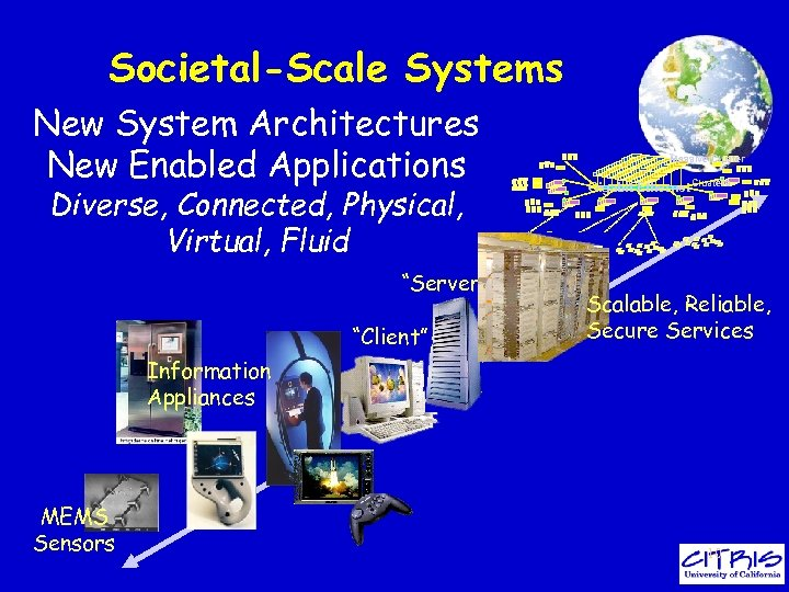 "Societal-Scale Systems New System Architectures New Enabled Applications Diverse, Connected, Physical, Virtual, Fluid ""Server"""