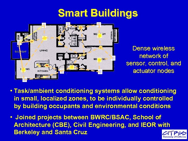 Smart Buildings Dense wireless network of sensor, control, and actuator nodes • Task/ambient conditioning