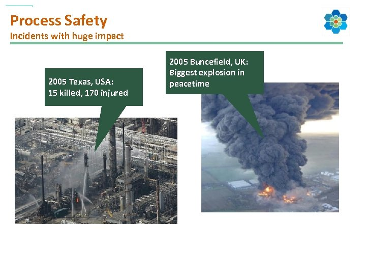 Process Safety Incidents with huge impact 2005 Texas, USA: 15 killed, 170 injured 2005