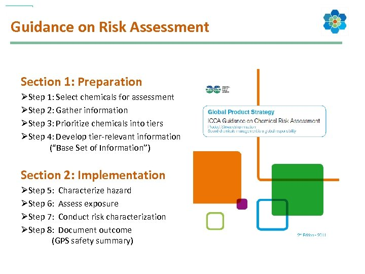 Guidance on Risk Assessment Section 1: Preparation ØStep 1: Select chemicals for assessment ØStep
