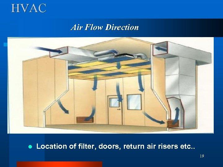 HVAC Air Flow Direction l Location of filter, doors, return air risers etc. .