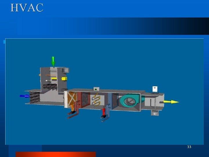 HVAC 33