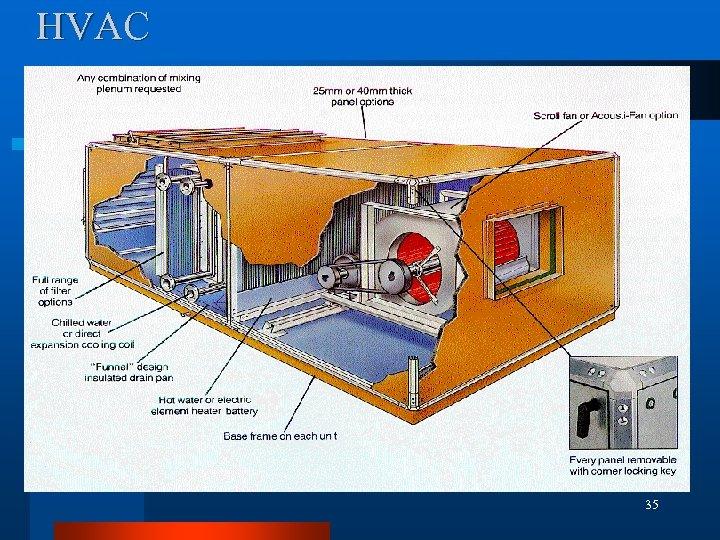 HVAC 35