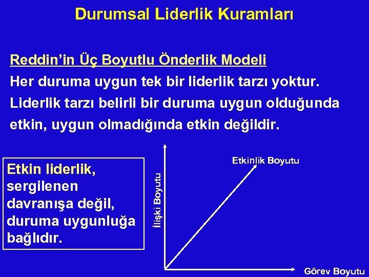 Durumsal Liderlik Kuramları Reddin'in Üç Boyutlu Önderlik Modeli Her duruma uygun tek bir liderlik