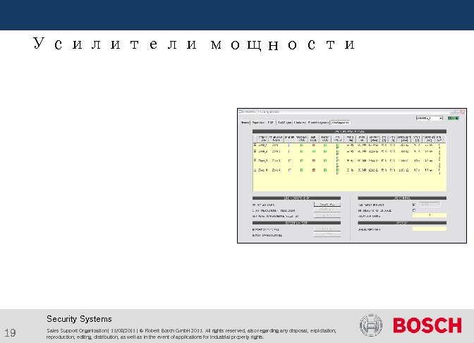 Усилители мощности Security Systems 19 Sales Support Organization | 11/08/2011 | © Robert