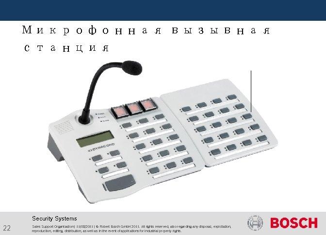 Микрофонная вызывная станция Security Systems 22 Sales Support Organization | 11/08/2011 | ©