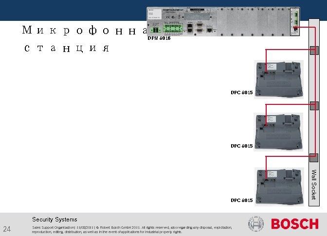 Микрофонная вызывная станция DPM 8016 DPC 8015 Security Systems 24 Sales Support Organization