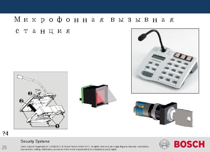 Микрофонная вызывная станция ? 4 Security Systems 25 Sales Support Organization | 11/08/2011