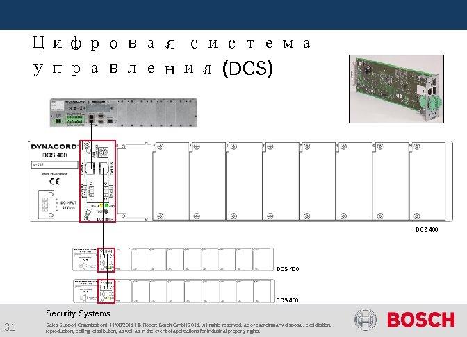 Цифровая система управления (DCS) DCS 400 Security Systems 31 Sales Support Organization |