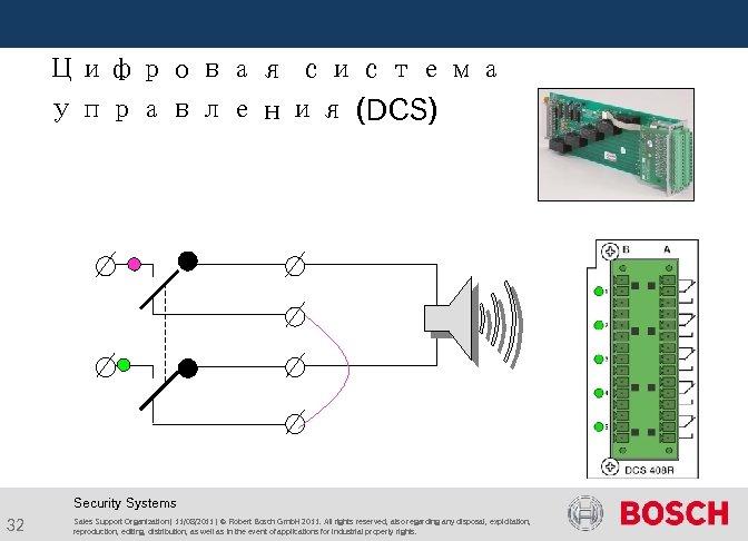 Цифровая система управления (DCS) Security Systems 32 Sales Support Organization | 11/08/2011 |