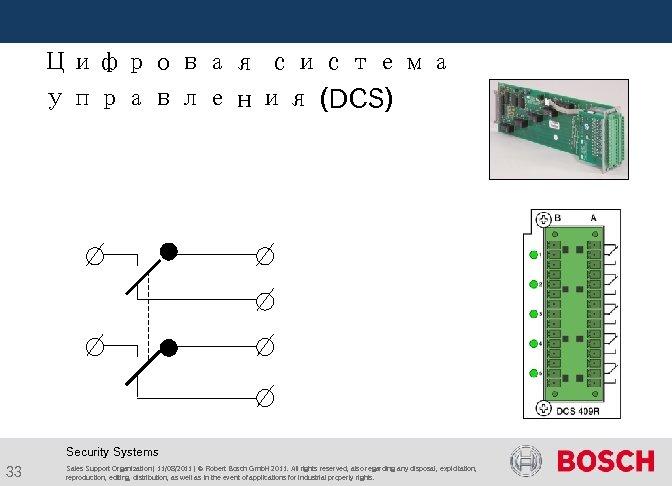 Цифровая система управления (DCS) Security Systems 33 Sales Support Organization | 11/08/2011 |