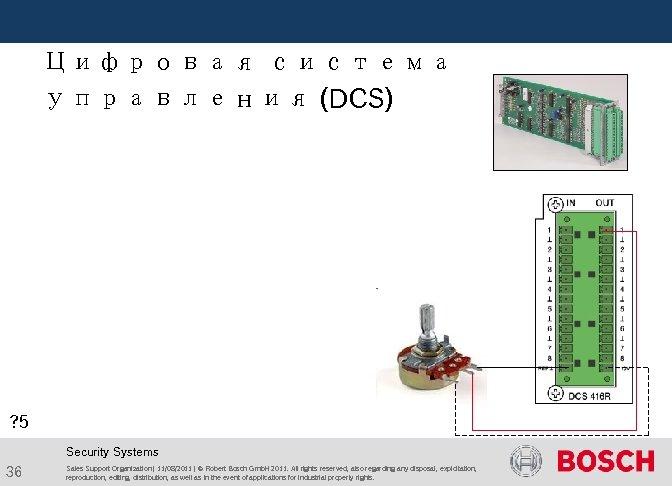 Цифровая система управления (DCS) ? 5 Security Systems 36 Sales Support Organization |