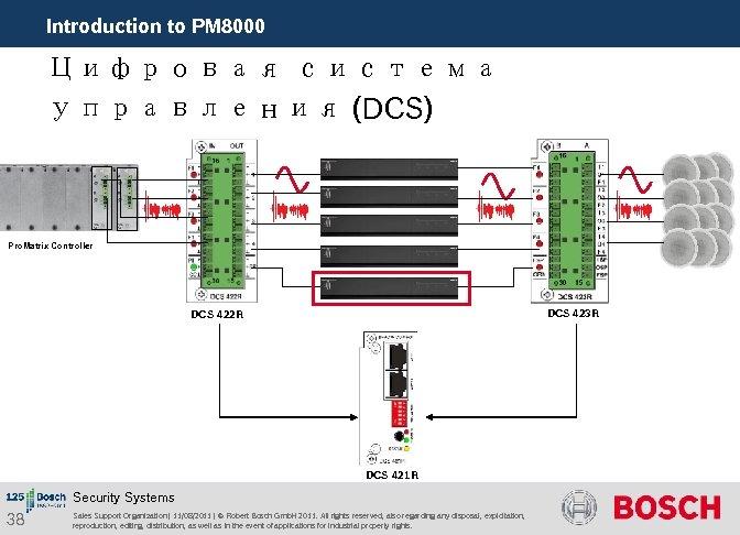 Introduction to PM 8000 Цифровая система управления (DCS) Pro. Matrix Controller DCS 423 R