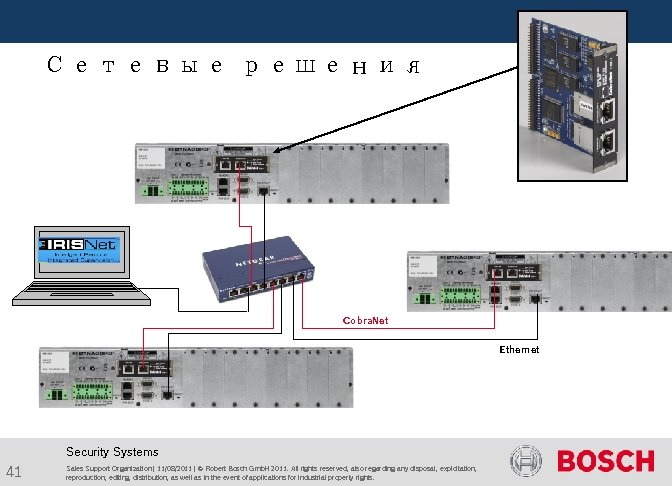 Сетевые решения Cobra. Net Ethernet Security Systems 41 Sales Support Organization | 11/08/2011