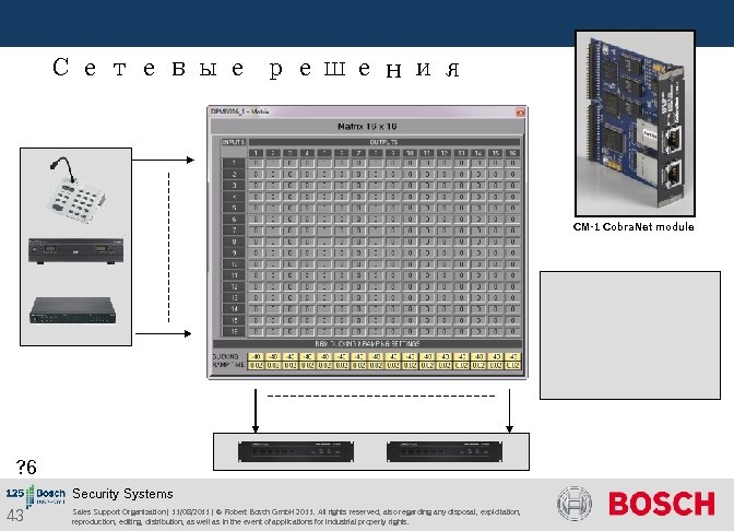 Сетевые решения CM-1 Cobra. Net module ? 6 Security Systems 43 Sales Support