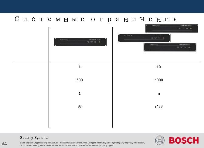 Системные ограничения 1 10 500 1000 1 n 99 n*99 Security Systems 44