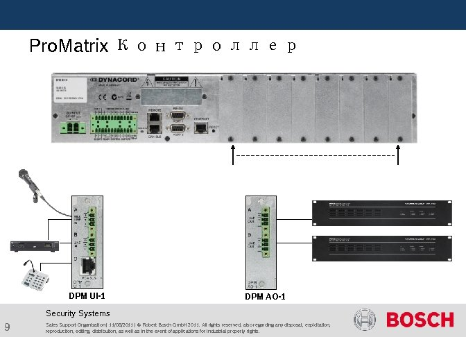 Pro. Matrix Контроллер DPM UI-1 DPM AO-1 Security Systems 9 Sales Support Organization