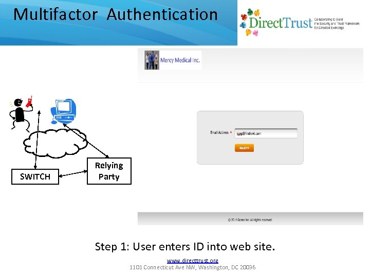 Multifactor Authentication SWITCH Relying Party Step 1: User enters ID into web site. www.